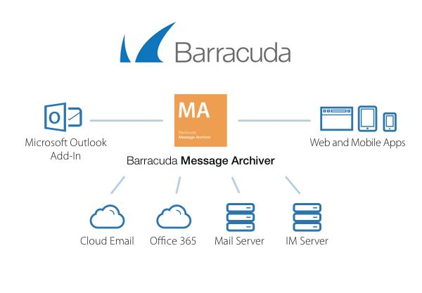 Baracuda Archiver